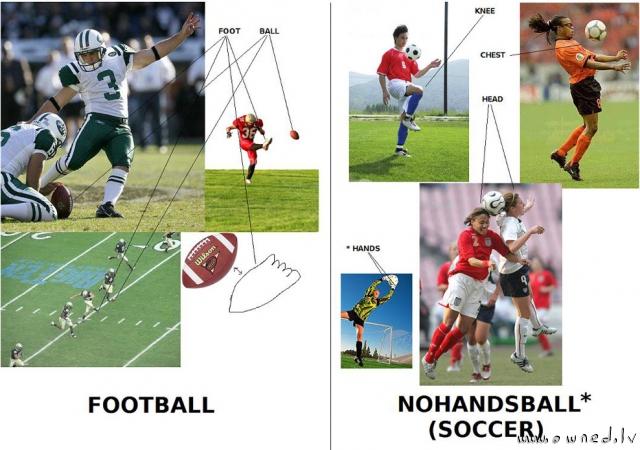 Nohandsball