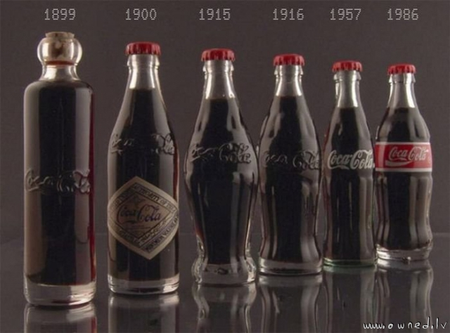 The history of the Coca Cola bottle