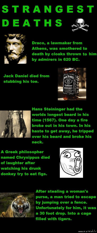 Strangest deaths