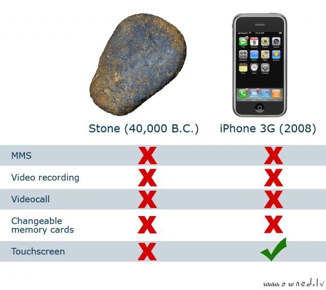 Stone vs Iphone