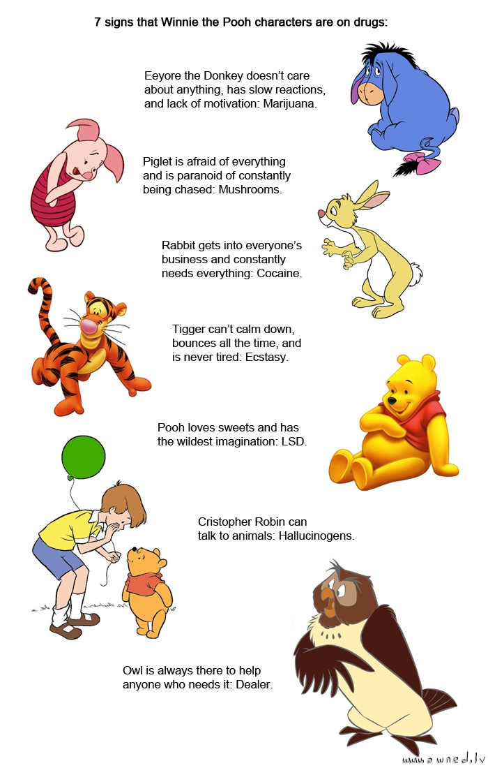Pooh and drugs