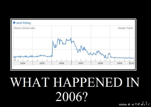 What happened in 2006 ?